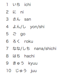how to say 1 10 in japanese