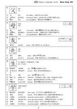 Basic Kanji 320 (for N5 and N4) This is not free  | MLC Japanese