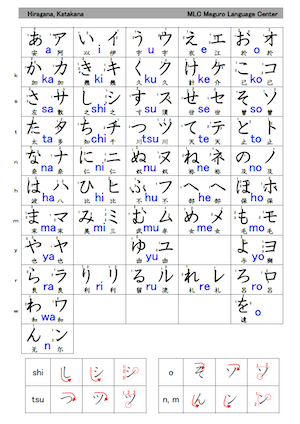 Japanese Hiragana Katakana For Beginners Pdf
