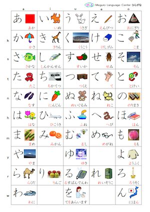 photo about Hiragana Flash Cards Printable named Hiragana and Katakana (No cost Investigate Content) MLC Jap