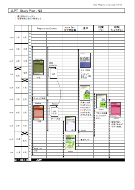 What is JLPT? | MLC Japanese Language School in Tokyo