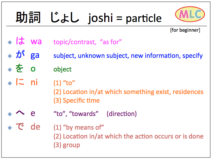 Particles (for beginner and high-beginner) | MLC Japanese Language