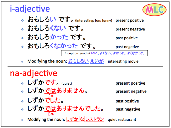 the difference between i and na adjectives mlc japanese language