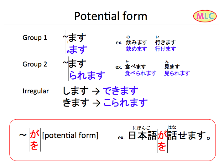 Potential Form Mlc Japanese Language School In Tokyo. Worksheet Potential Form Pdf File. Worksheet. Worksheet Japanese At Clickcart.co