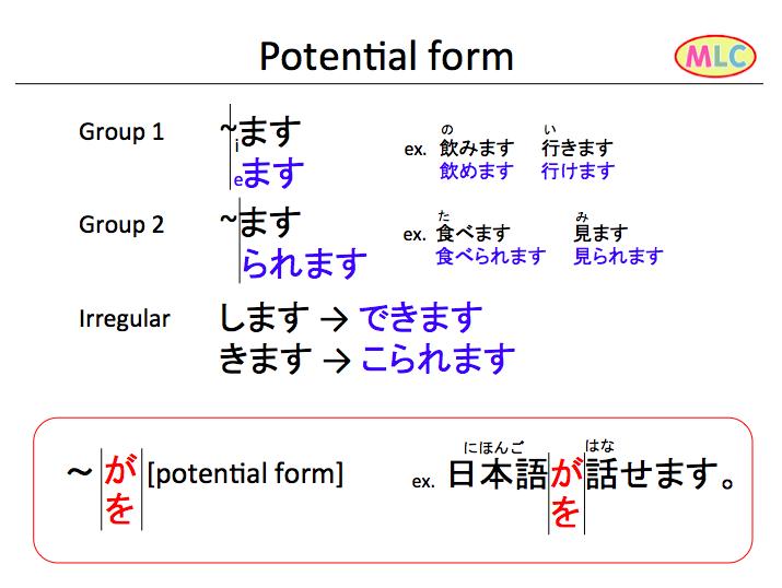 potential form mlc japanese language school in tokyo. Black Bedroom Furniture Sets. Home Design Ideas