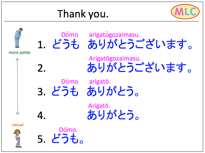 how to say thank you in japanese kanji