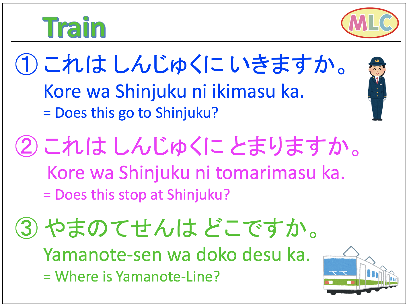 Useful expressions for Train
