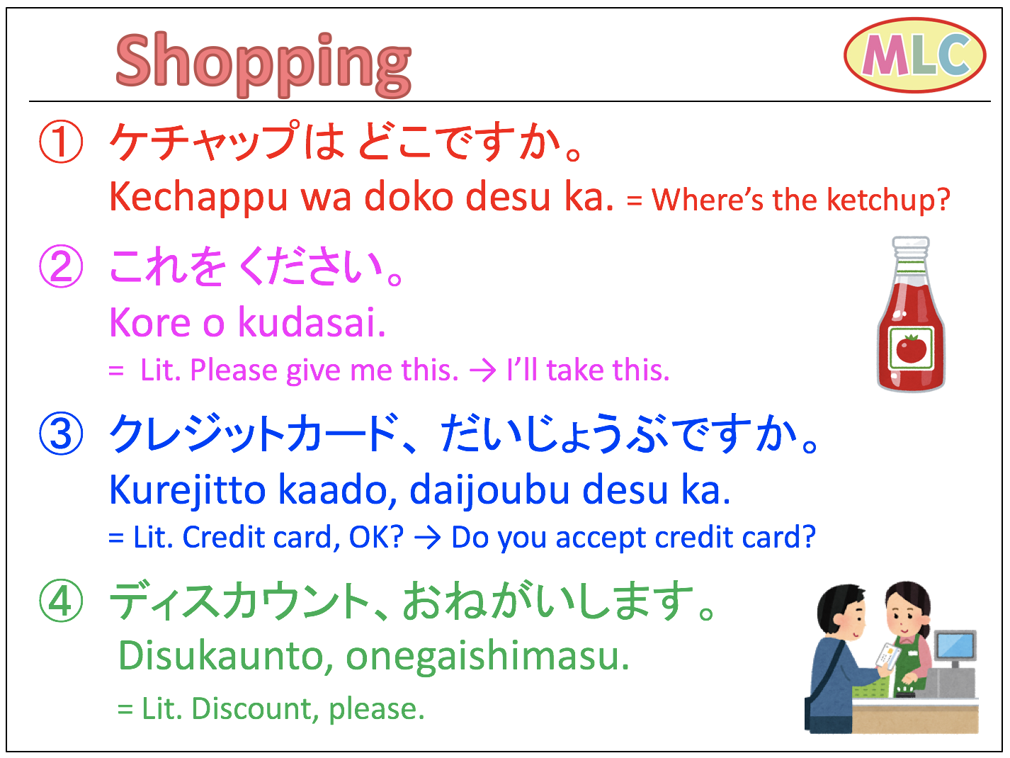 Useful expressions for Shopping