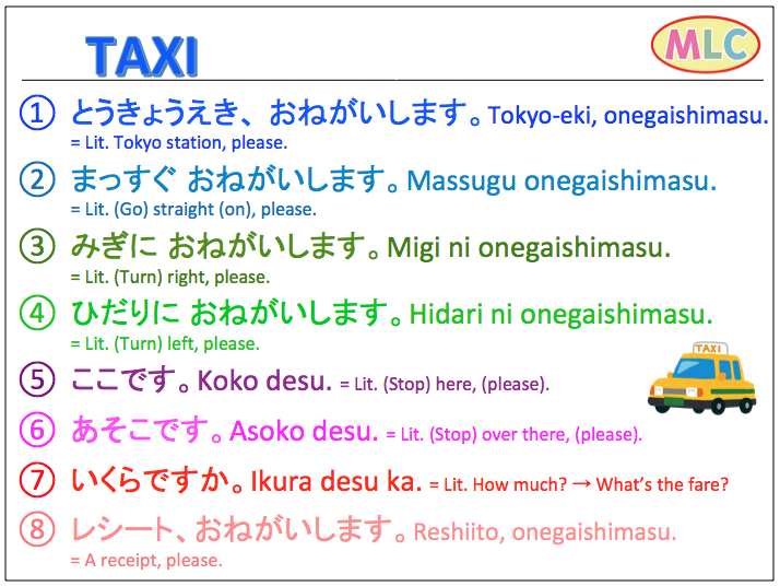 Useful expressions for TAXI