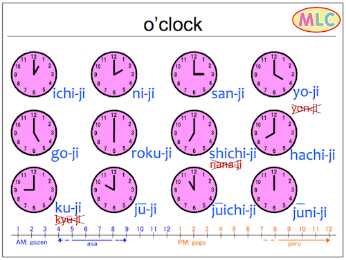 o'clock (in roma-ji)