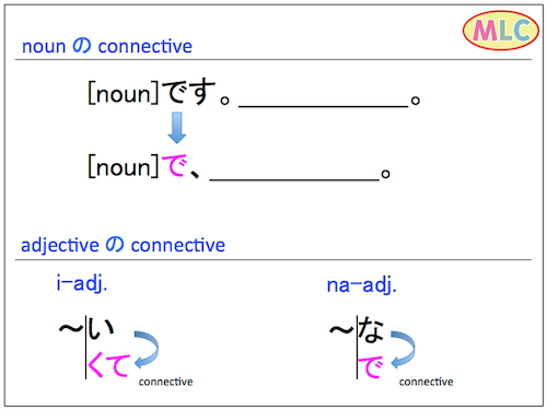 How to make connective form of noun and adj.