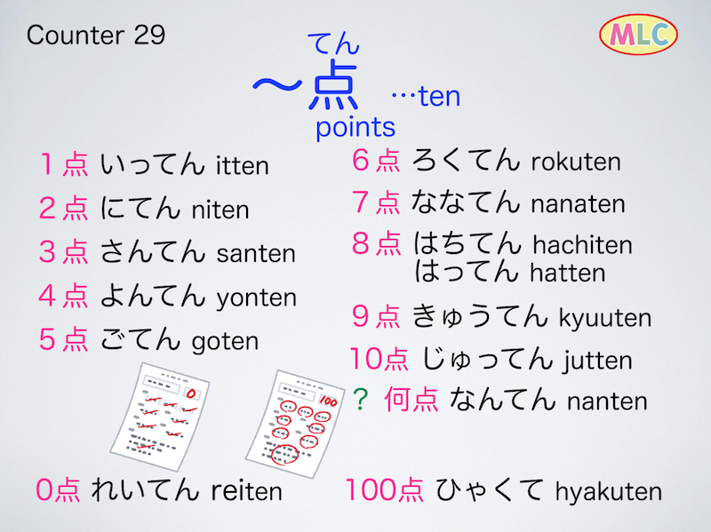Counter ~点 ...ten (points)